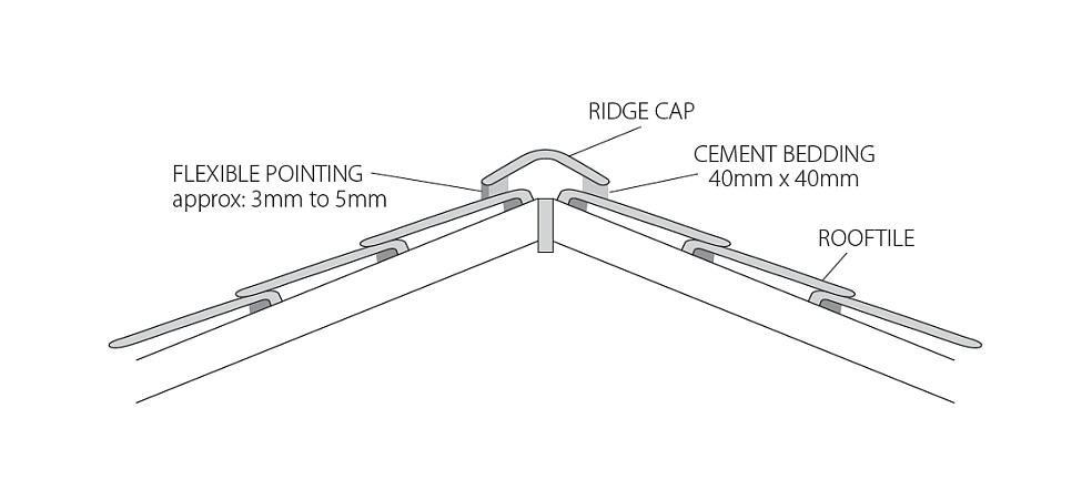 Ridge Cap Repairs Perth